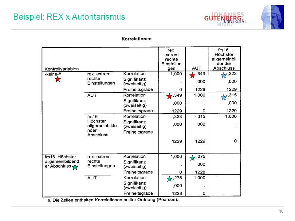 Beispiel: REX x Autoritarismus