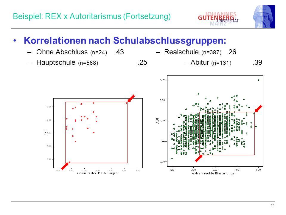 Beispiel: REX x Autoritarismus (Fortsetzung)