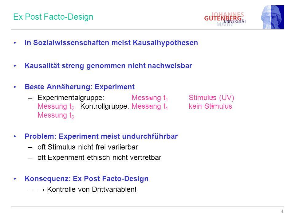 Ex Post Facto-Design In Sozialwissenschaften meist Kausalhypothesen