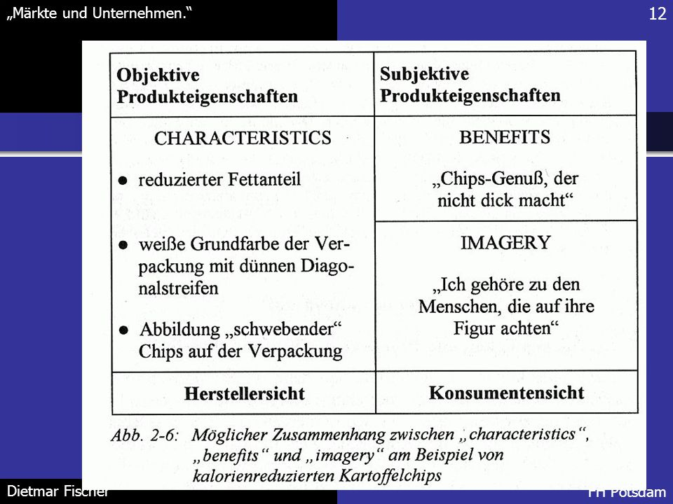 """""""Märkte und Unternehmen."""