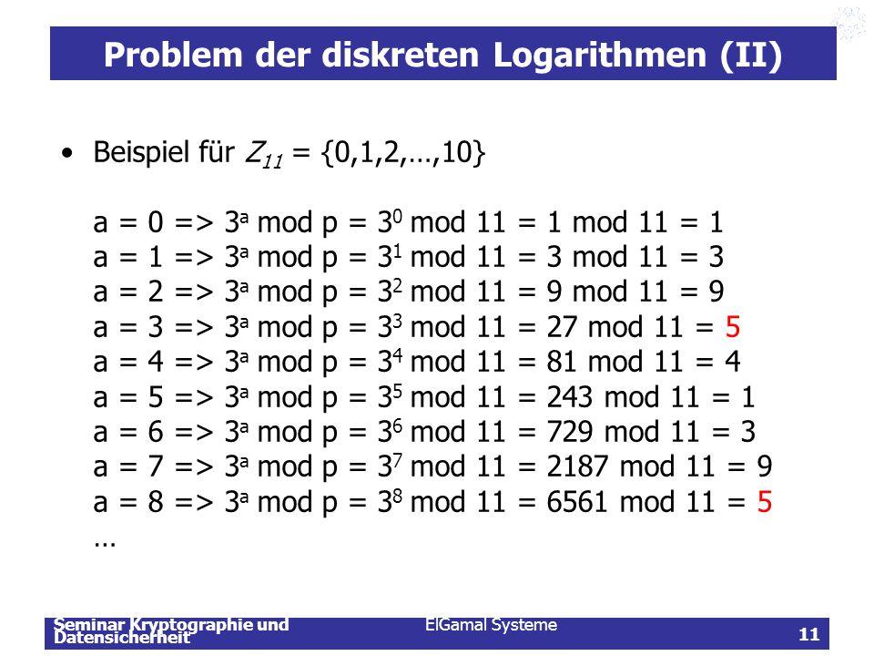 Problem der diskreten Logarithmen (II)