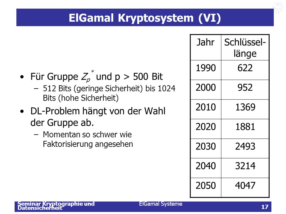 ElGamal Kryptosystem (VI)
