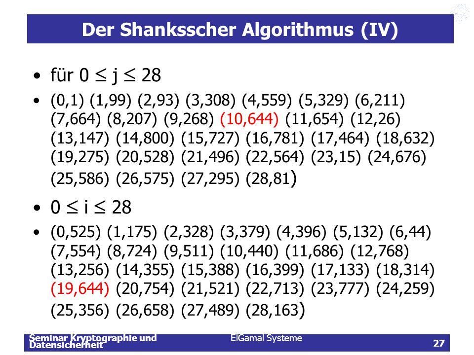 Der Shanksscher Algorithmus (IV)