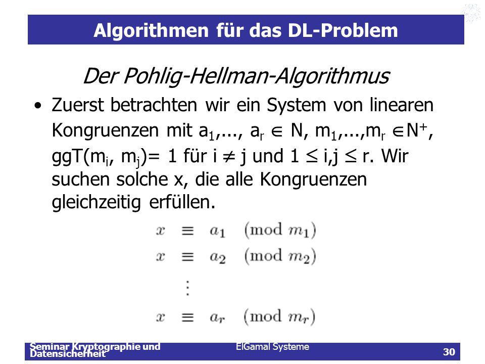 Algorithmen für das DL-Problem