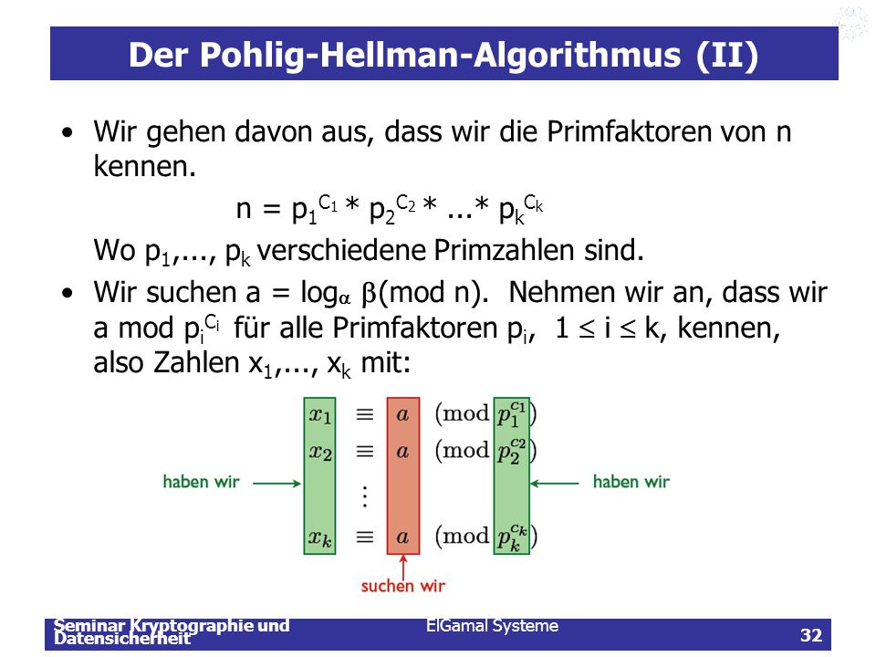 Der Pohlig-Hellman-Algorithmus (II)