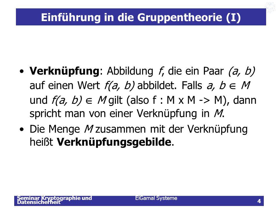 Einführung in die Gruppentheorie (I)