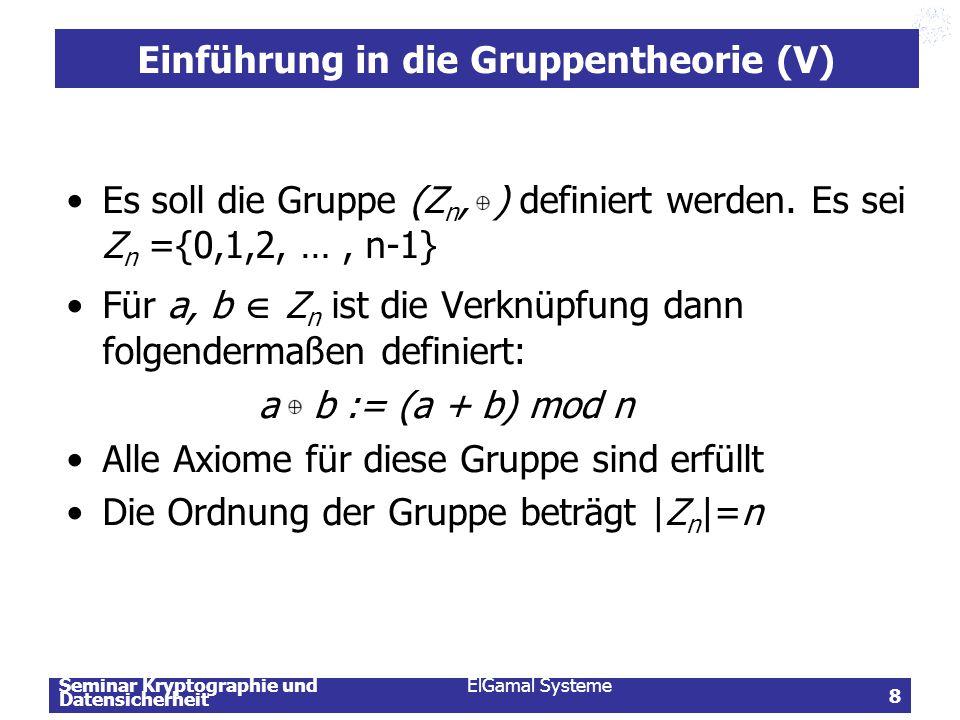 Einführung in die Gruppentheorie (V)