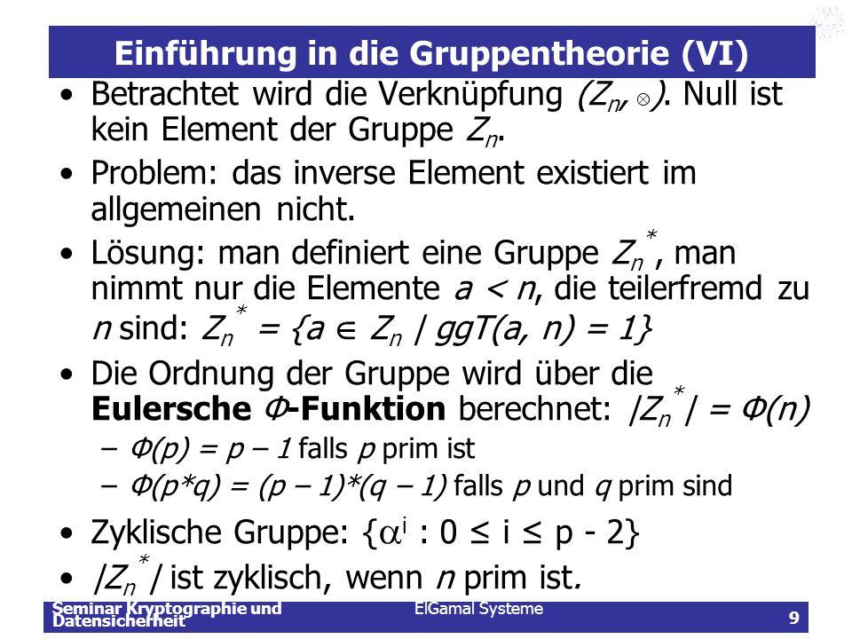 Einführung in die Gruppentheorie (VI)