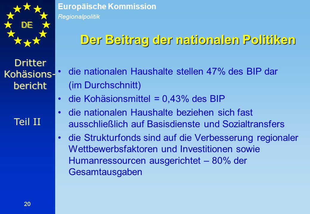 Der Beitrag der nationalen Politiken