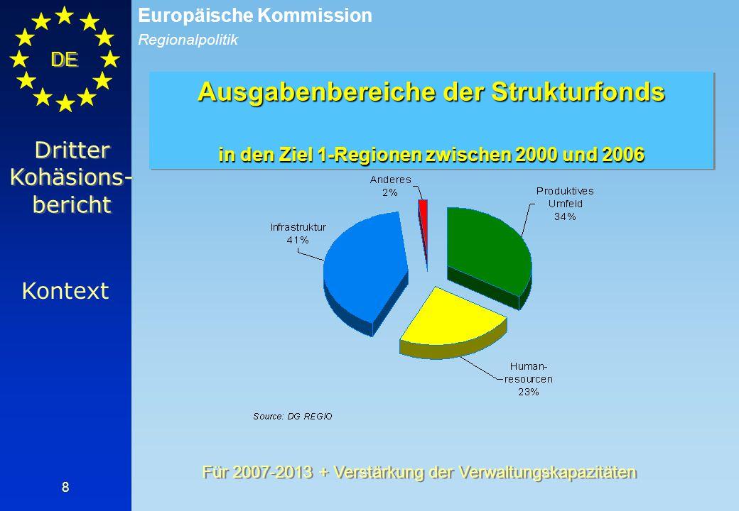 Ausgabenbereiche der Strukturfonds