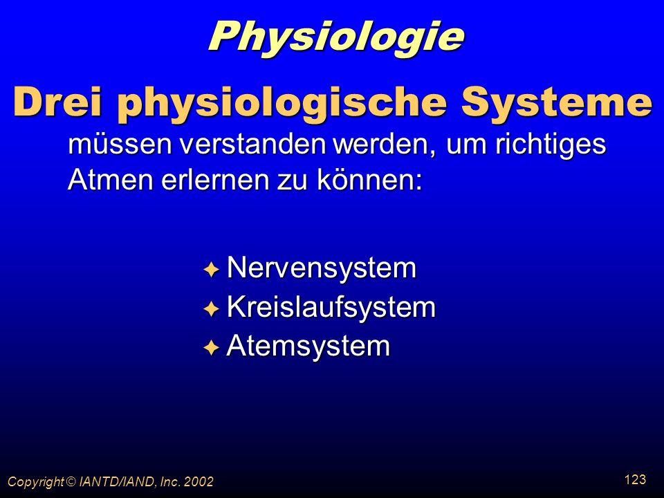 Drei physiologische Systeme