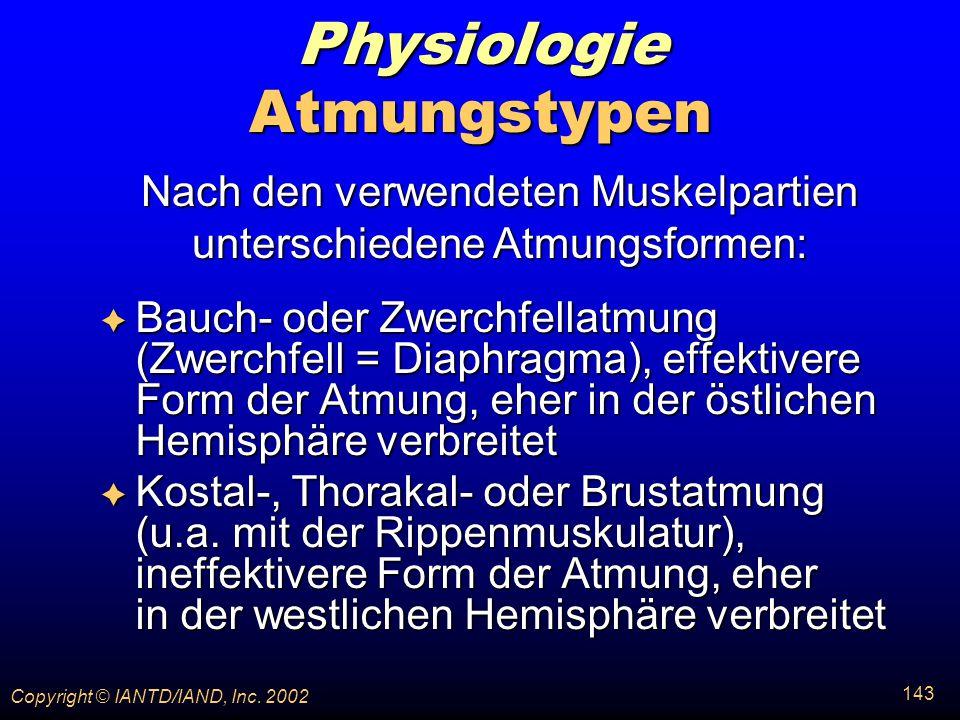 Nach den verwendeten Muskelpartien unterschiedene Atmungsformen: