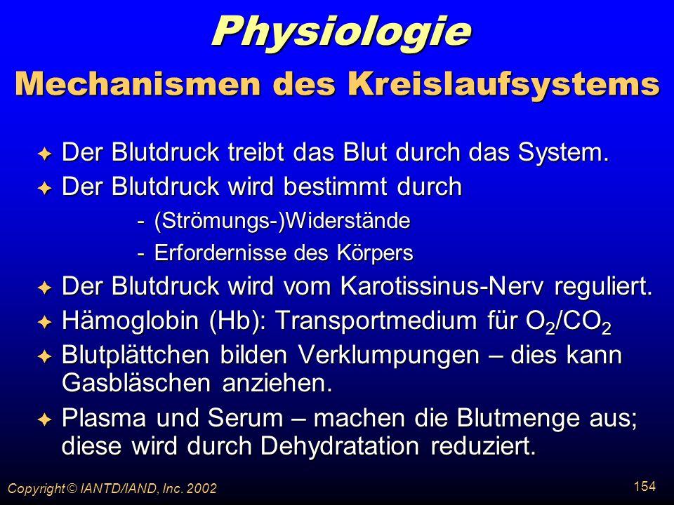 Mechanismen des Kreislaufsystems