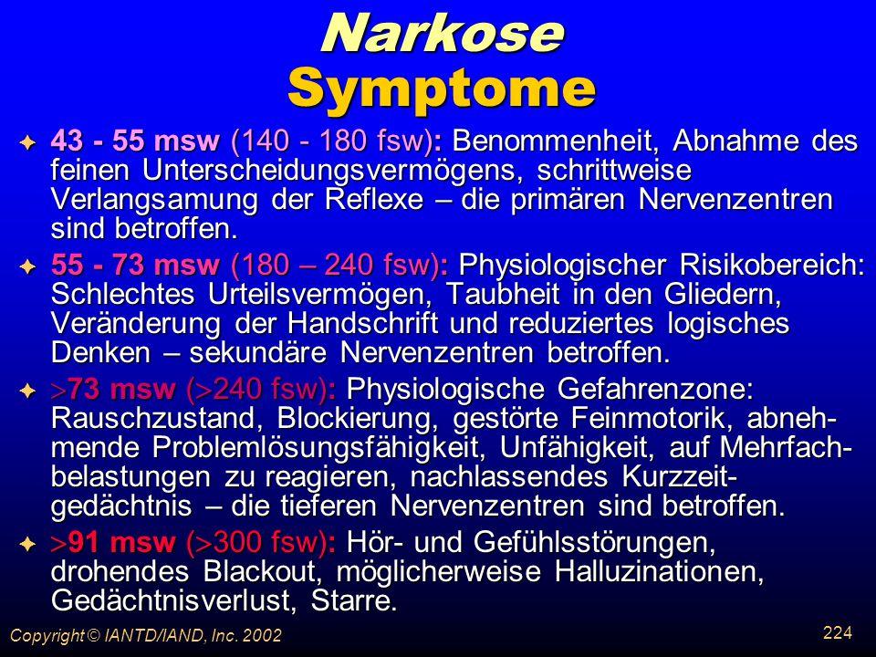 Narkose Symptome.
