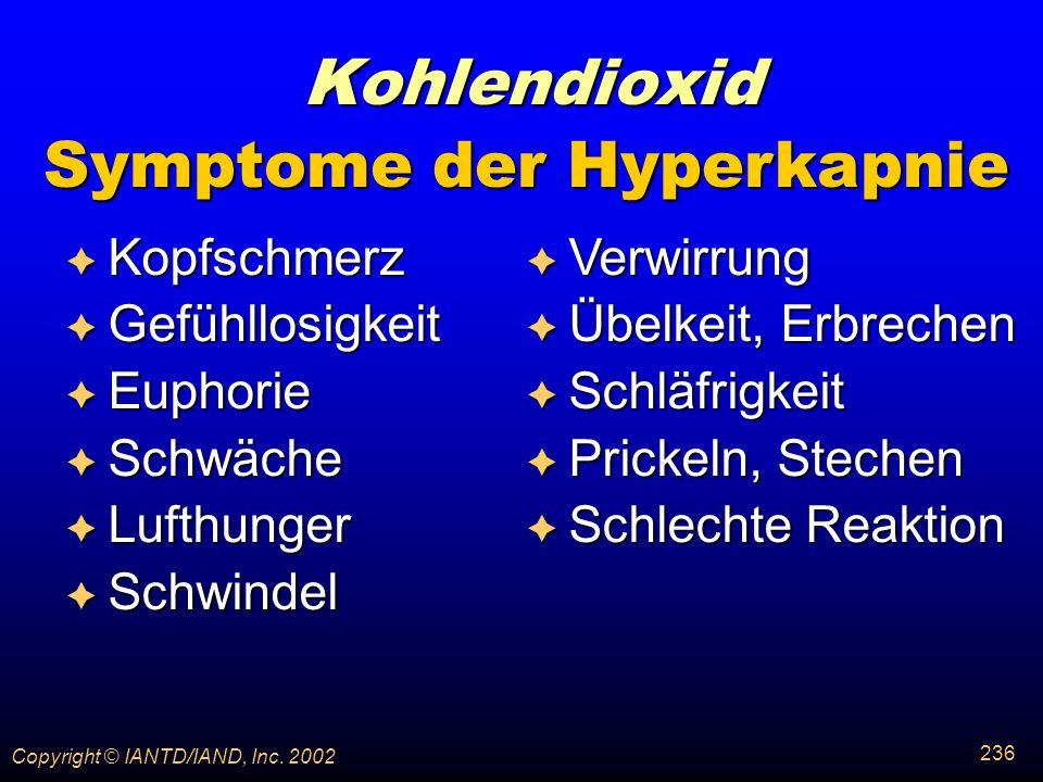 Symptome der Hyperkapnie