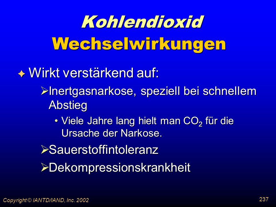 Kohlendioxid Wechselwirkungen Wirkt verstärkend auf: