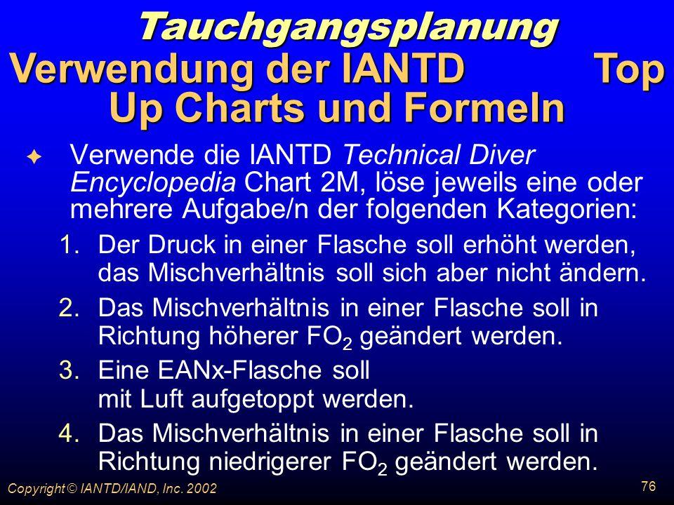 Verwendung der IANTD Top Up Charts und Formeln