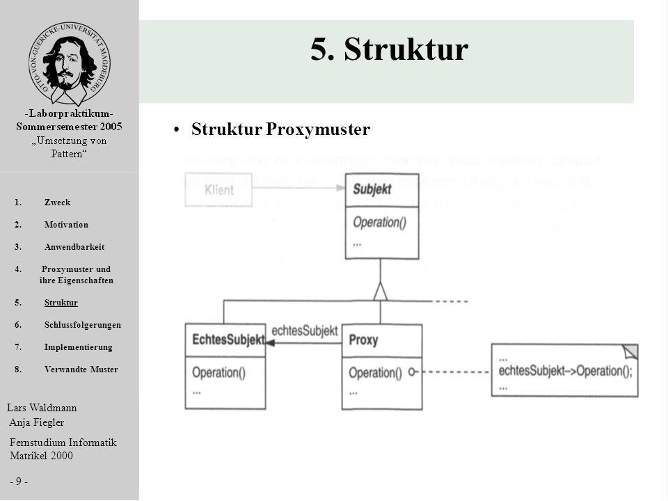 5. Struktur Struktur Proxymuster Zweck Motivation Anwendbarkeit
