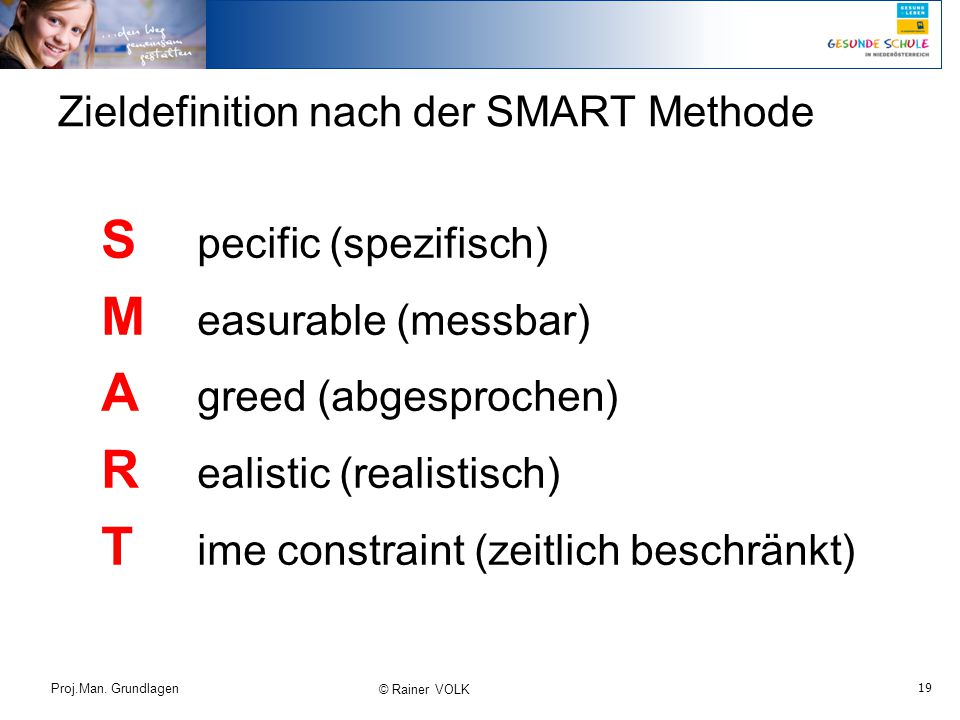 Zieldefinition nach der SMART Methode