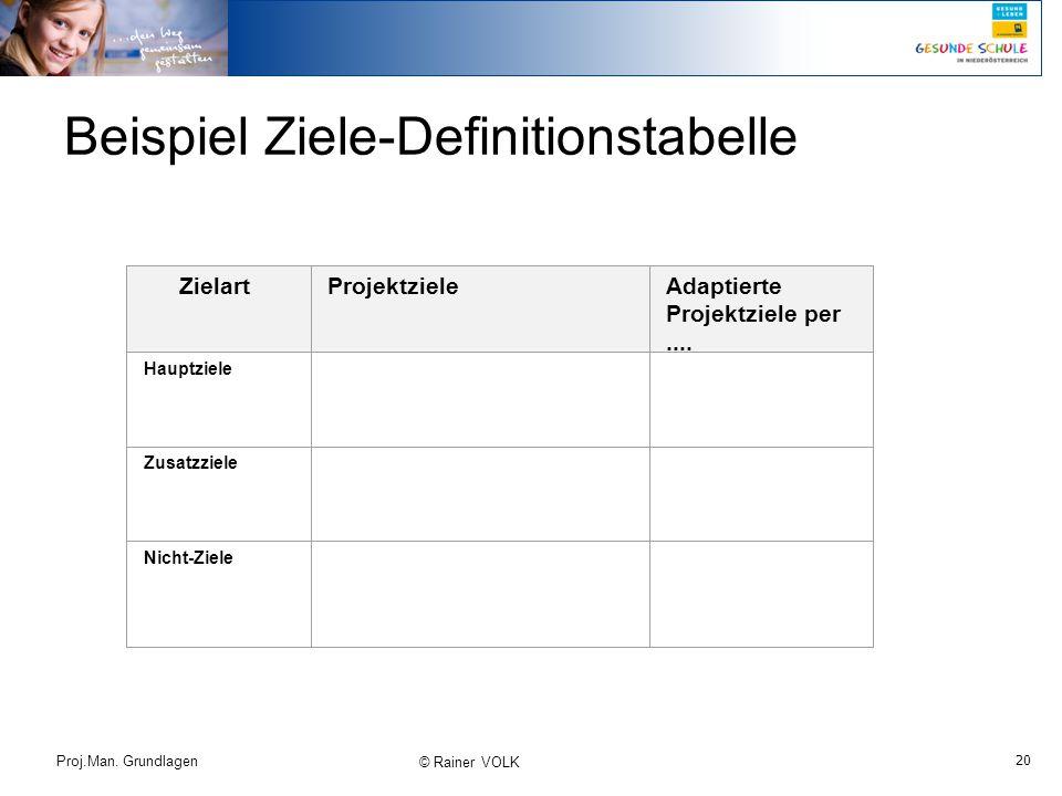 Beispiel Ziele-Definitionstabelle