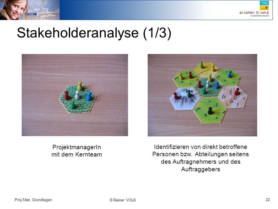 Stakeholderanalyse (1/3)
