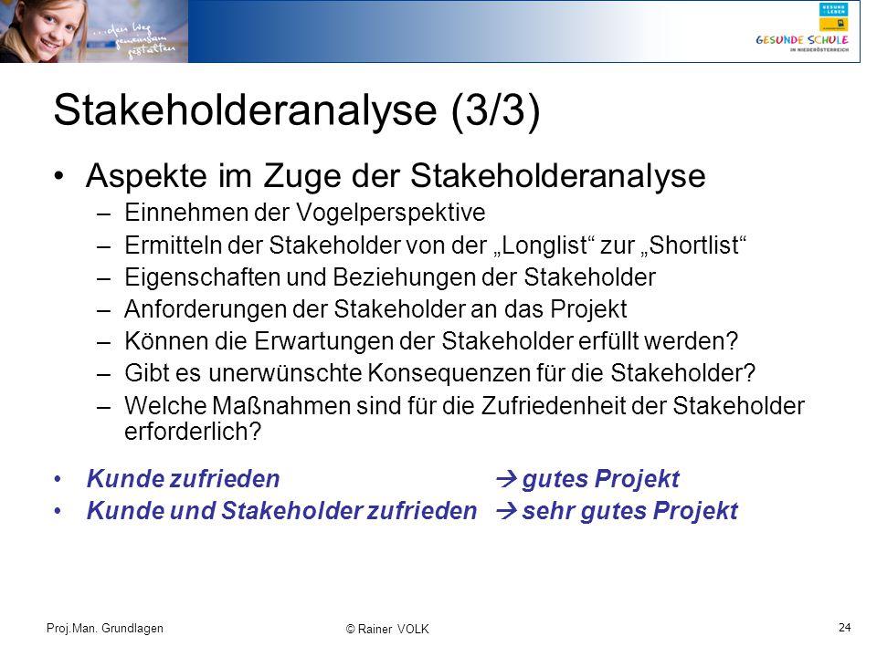 Stakeholderanalyse (3/3)