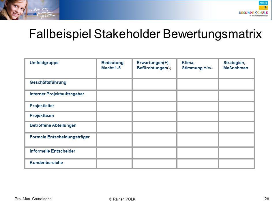 Fallbeispiel Stakeholder Bewertungsmatrix