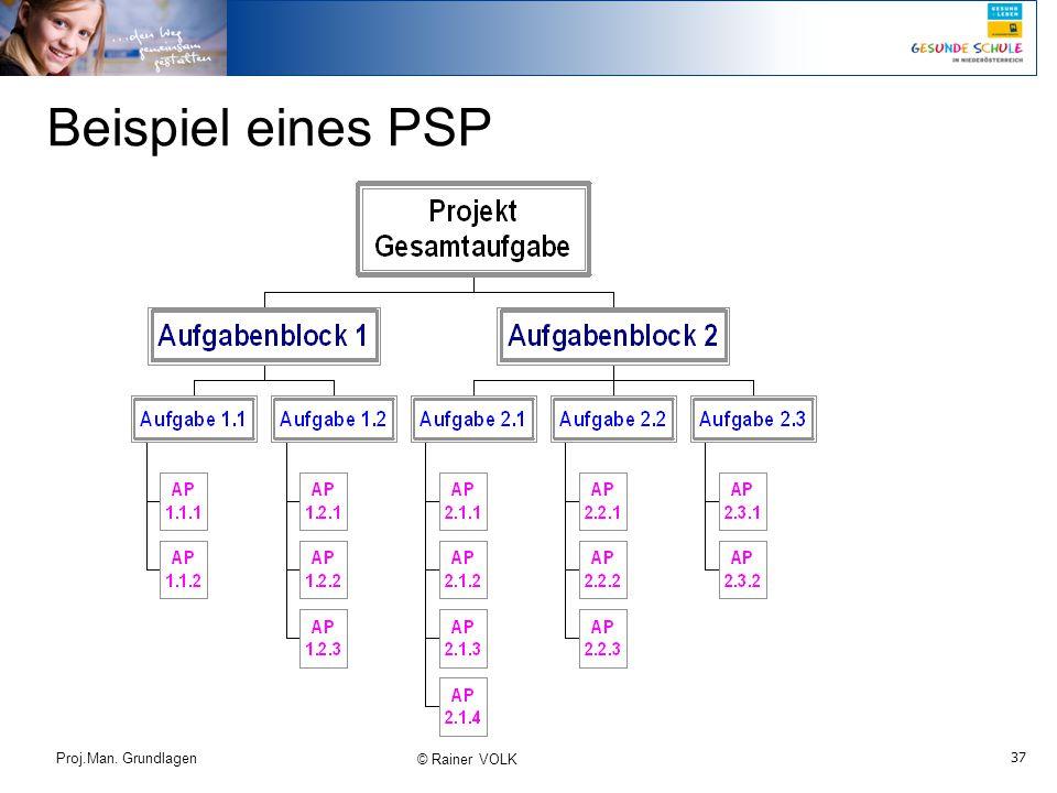 Beispiel eines PSP Proj.Man. Grundlagen © Rainer VOLK