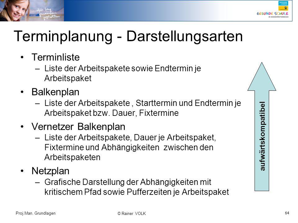 Terminplanung - Darstellungsarten