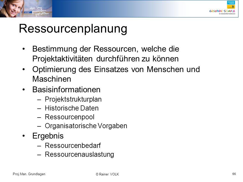 Ressourcenplanung Bestimmung der Ressourcen, welche die Projektaktivitäten durchführen zu können.