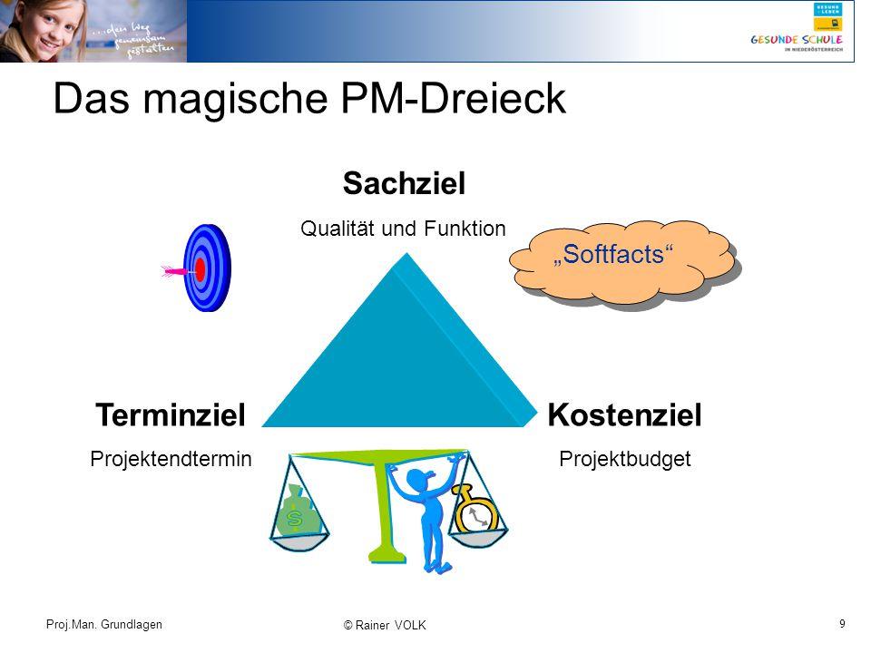 Das magische PM-Dreieck