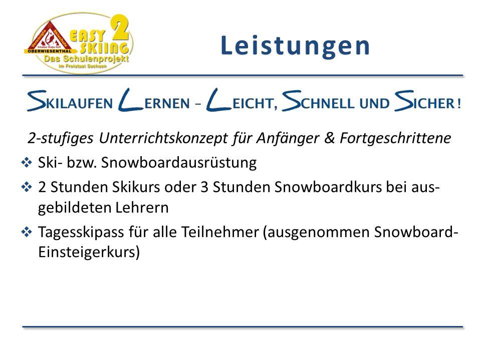 Leistungen 2-stufiges Unterrichtskonzept für Anfänger & Fortgeschrittene. Ski- bzw. Snowboardausrüstung.