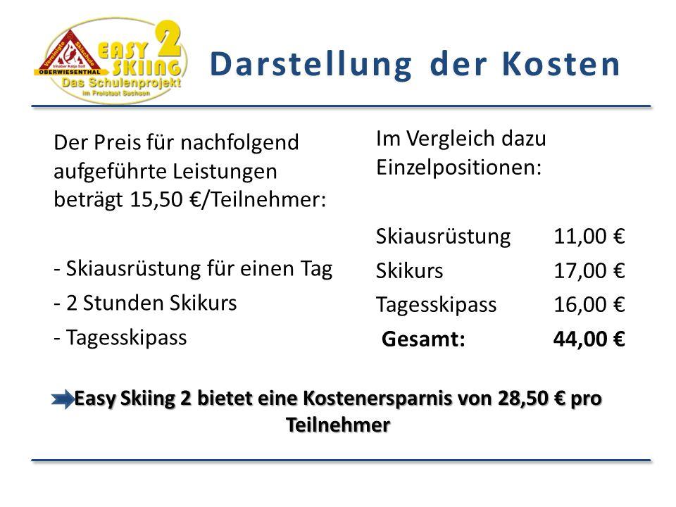 Darstellung der Kosten