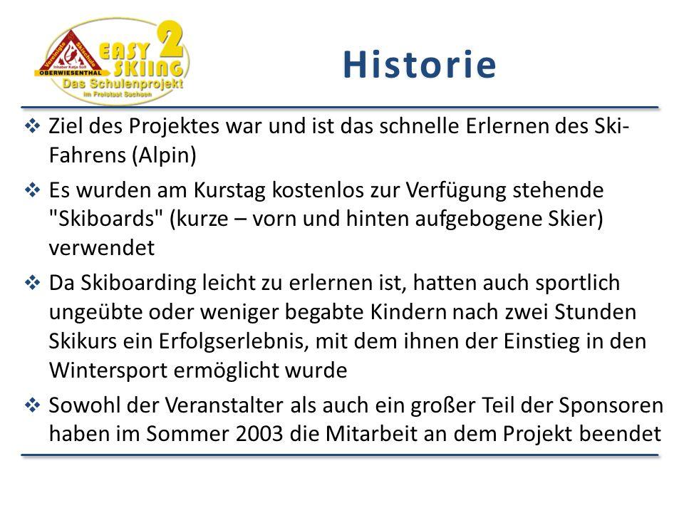 Historie Ziel des Projektes war und ist das schnelle Erlernen des Ski-Fahrens (Alpin)