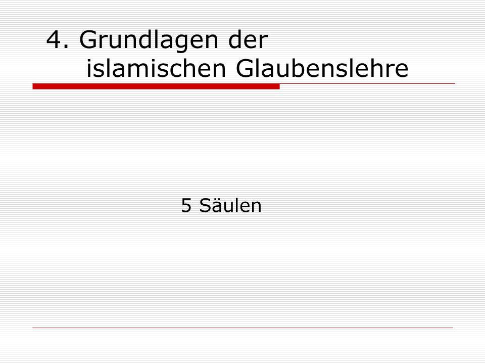 4. Grundlagen der islamischen Glaubenslehre