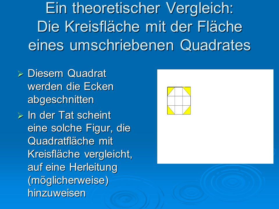 Ein theoretischer Vergleich: Die Kreisfläche mit der Fläche eines umschriebenen Quadrates