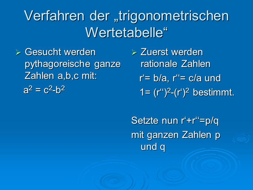 """Verfahren der """"trigonometrischen Wertetabelle"""