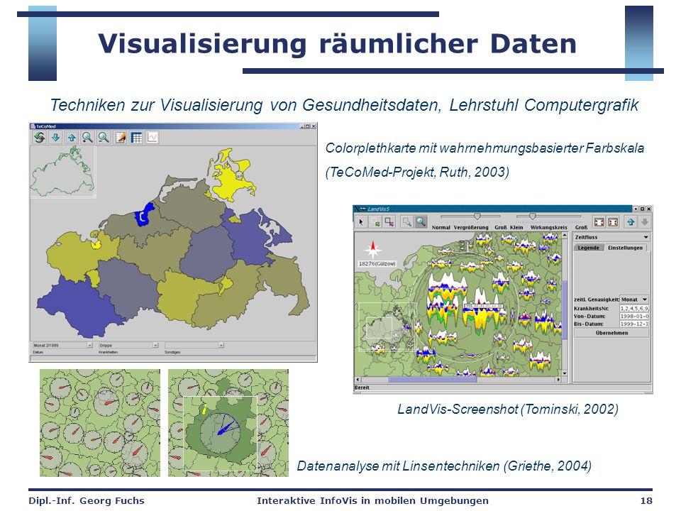 Visualisierung räumlicher Daten