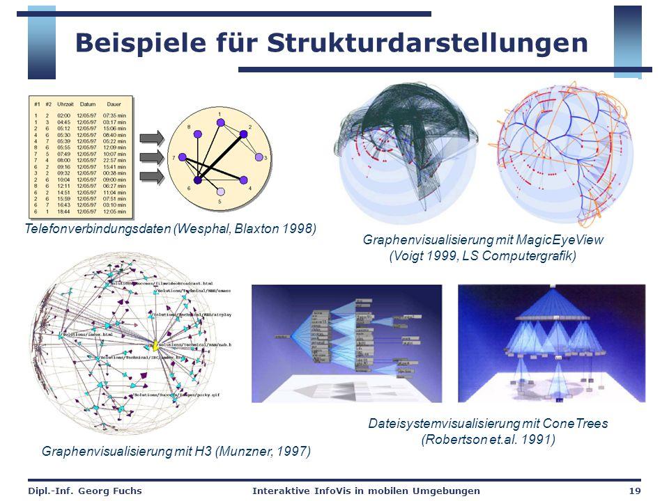 Beispiele für Strukturdarstellungen