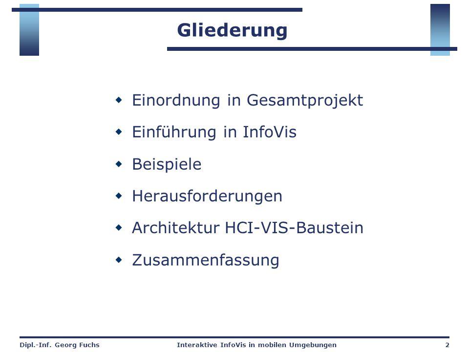 Gliederung Einordnung in Gesamtprojekt Einführung in InfoVis Beispiele