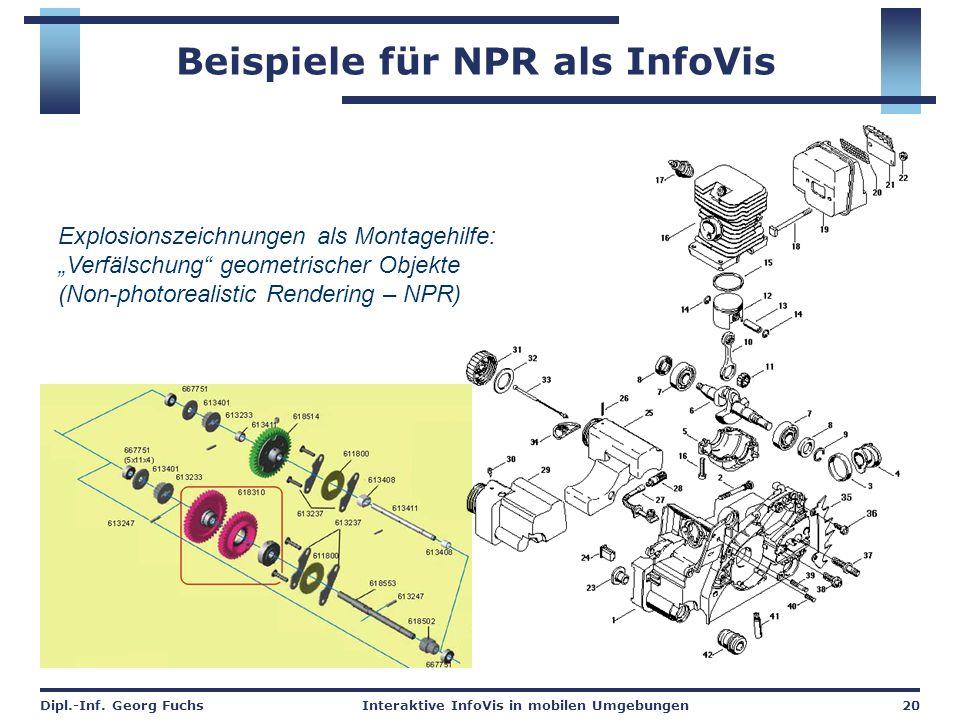 Beispiele für NPR als InfoVis