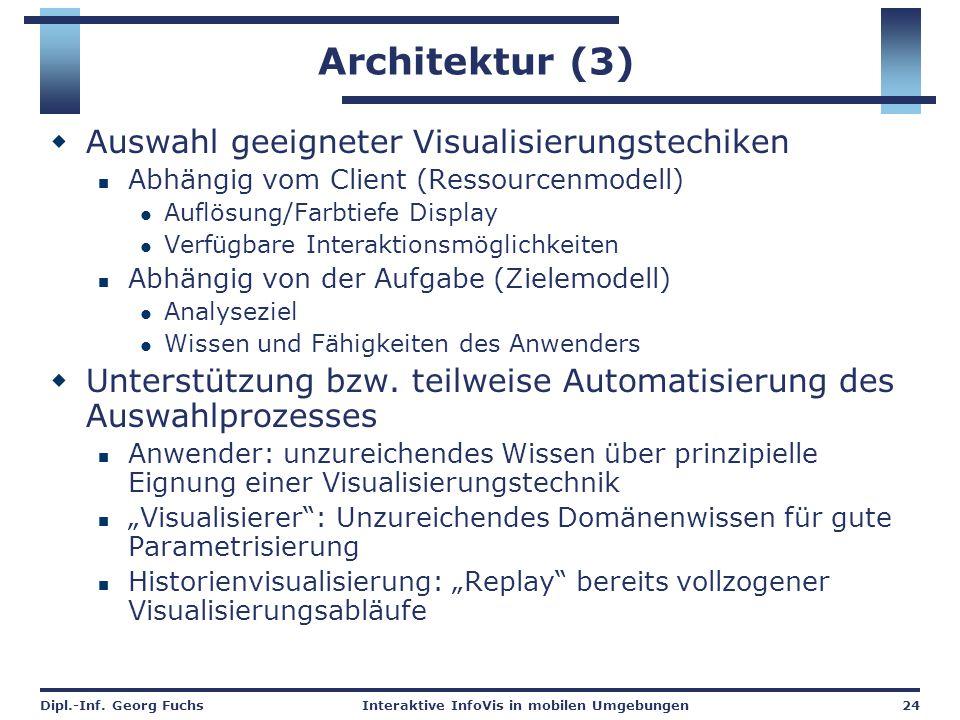 Architektur (3) Auswahl geeigneter Visualisierungstechiken