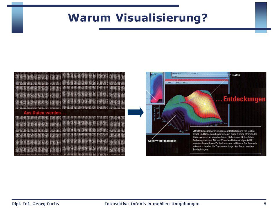Warum Visualisierung Dipl.-Inf. Georg Fuchs