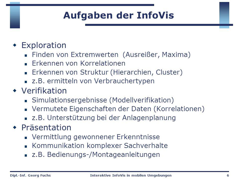 Aufgaben der InfoVis Exploration Verifikation Präsentation