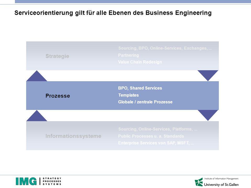 Serviceorientierung gilt für alle Ebenen des Business Engineering