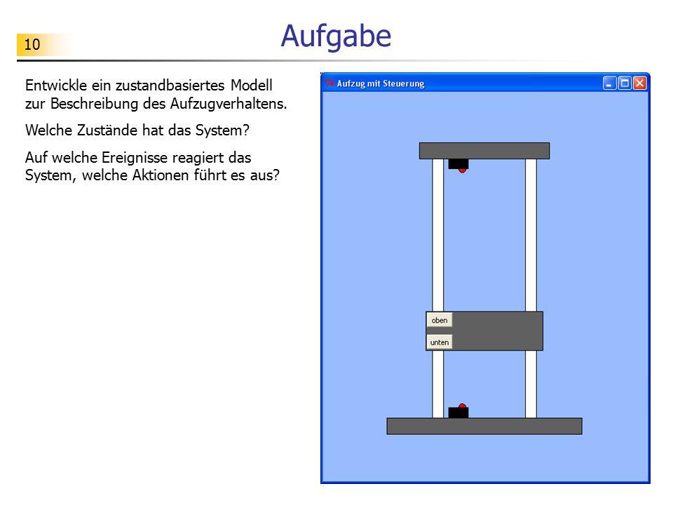 Aufgabe Entwickle ein zustandbasiertes Modell zur Beschreibung des Aufzugverhaltens. Welche Zustände hat das System