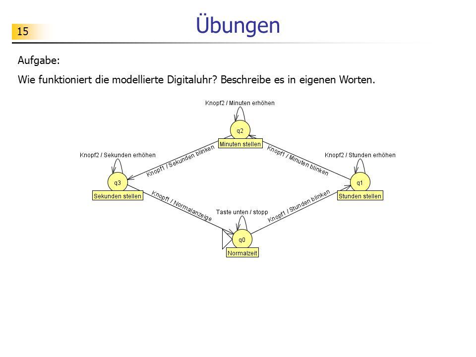 Übungen Aufgabe: Wie funktioniert die modellierte Digitaluhr Beschreibe es in eigenen Worten.
