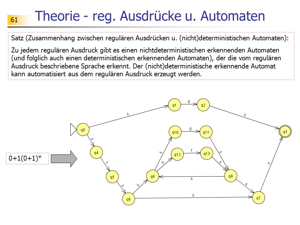 Theorie - reg. Ausdrücke u. Automaten