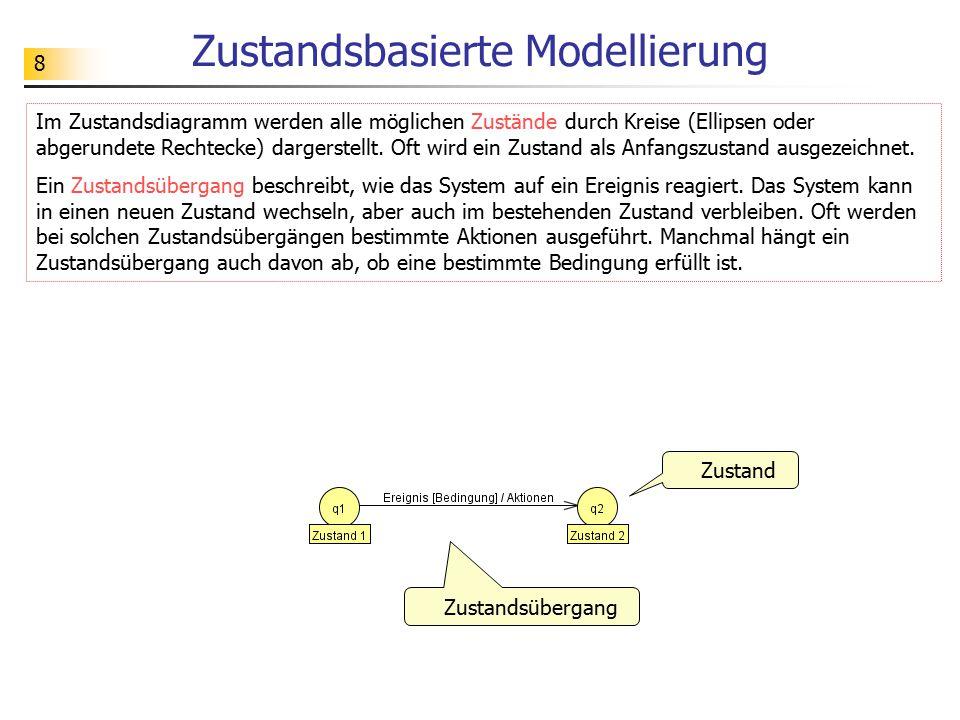 Zustandsbasierte Modellierung