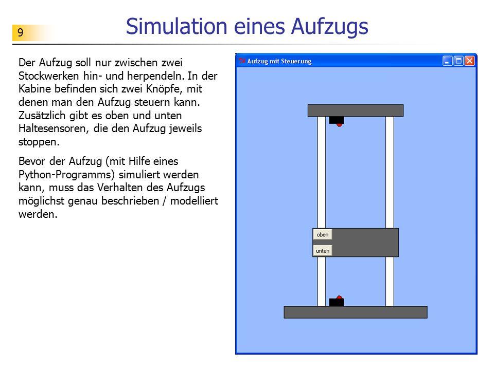 Simulation eines Aufzugs